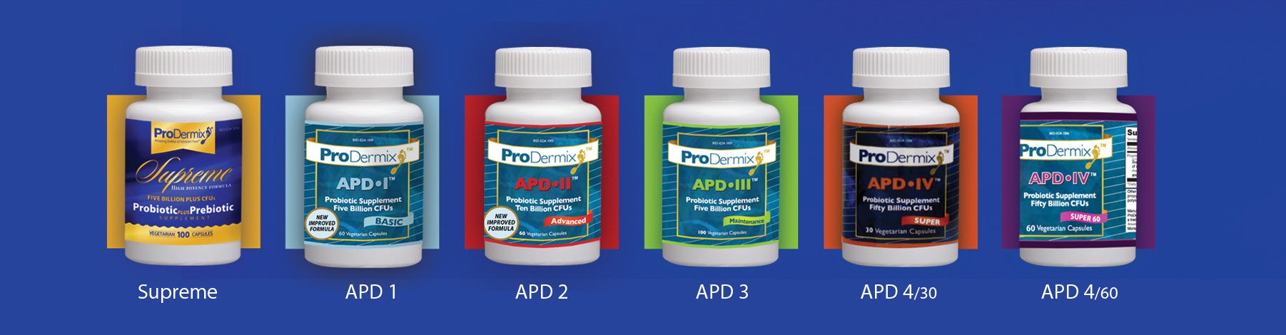 Selection of probiotics: Supreme, APD I, II, III and IV